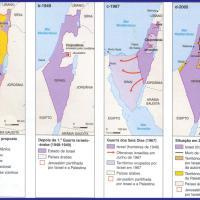 A limpeza étnica da Palestina